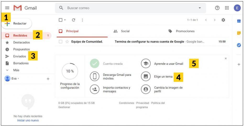 estructura gmail